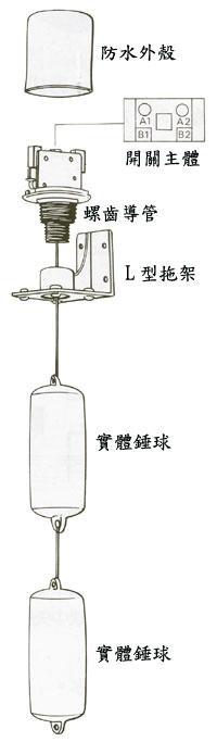水塔用全自动双浮球水位控制器